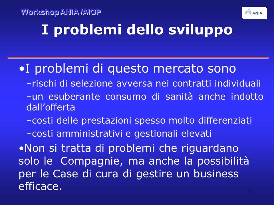 I problemi dello sviluppo