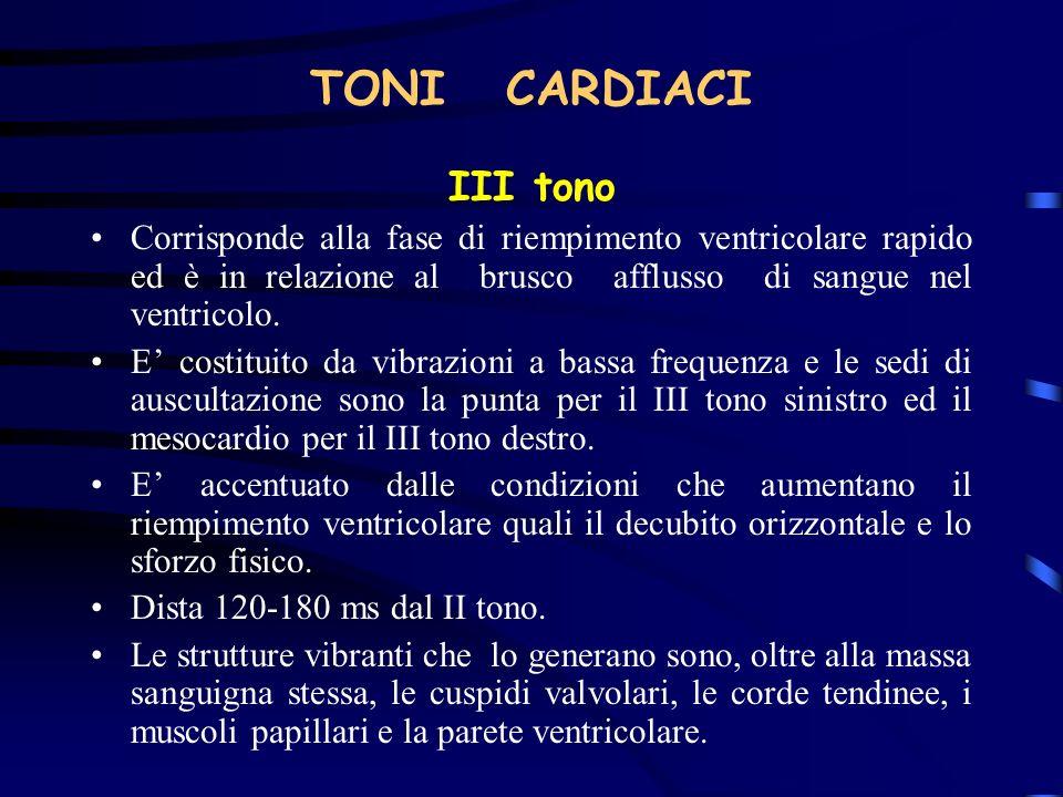TONI CARDIACI III tono. Corrisponde alla fase di riempimento ventricolare rapido ed è in relazione al brusco afflusso di sangue nel ventricolo.