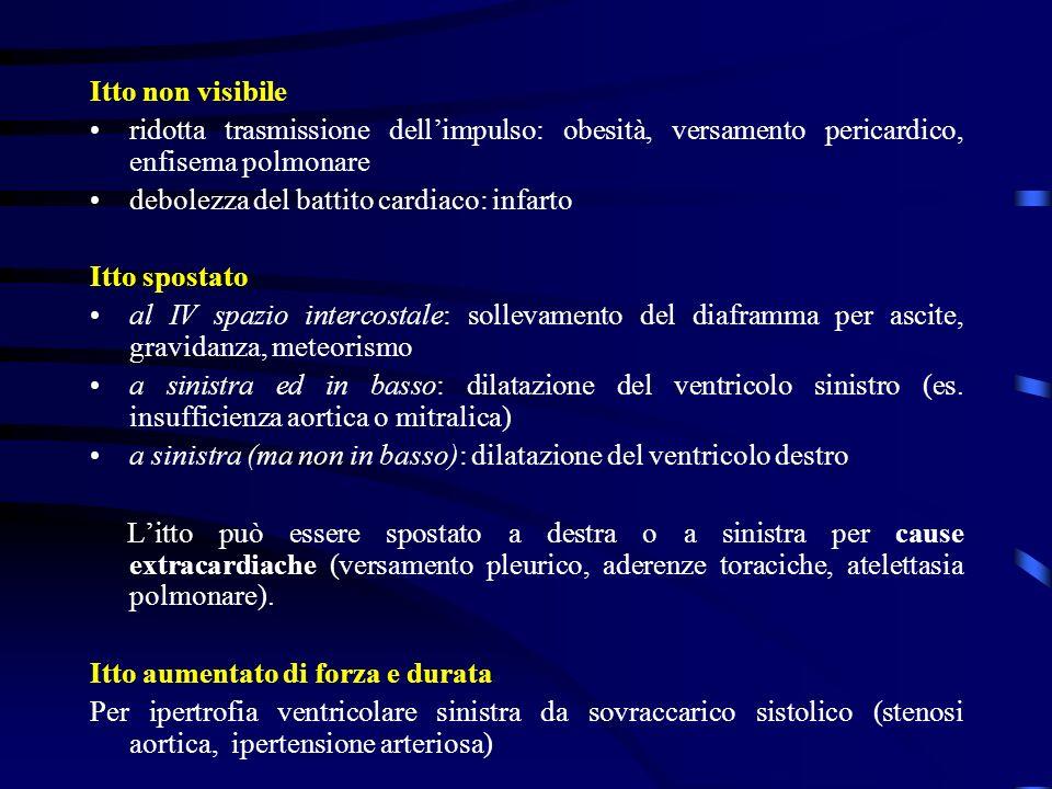 Itto non visibile ridotta trasmissione dell'impulso: obesità, versamento pericardico, enfisema polmonare.