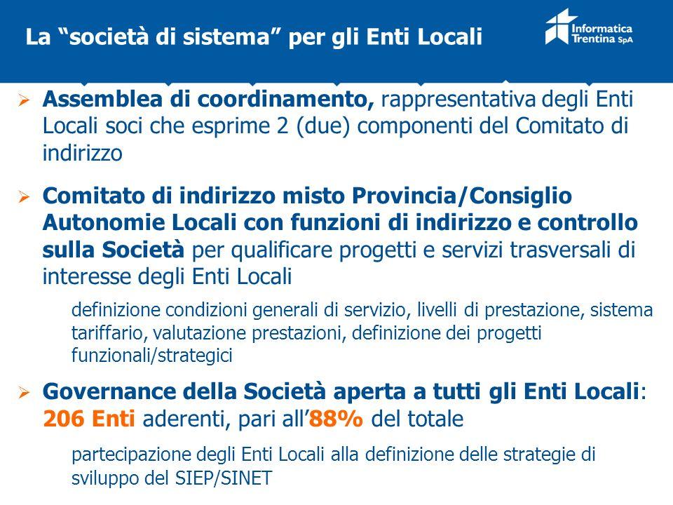 La società di sistema per gli Enti Locali