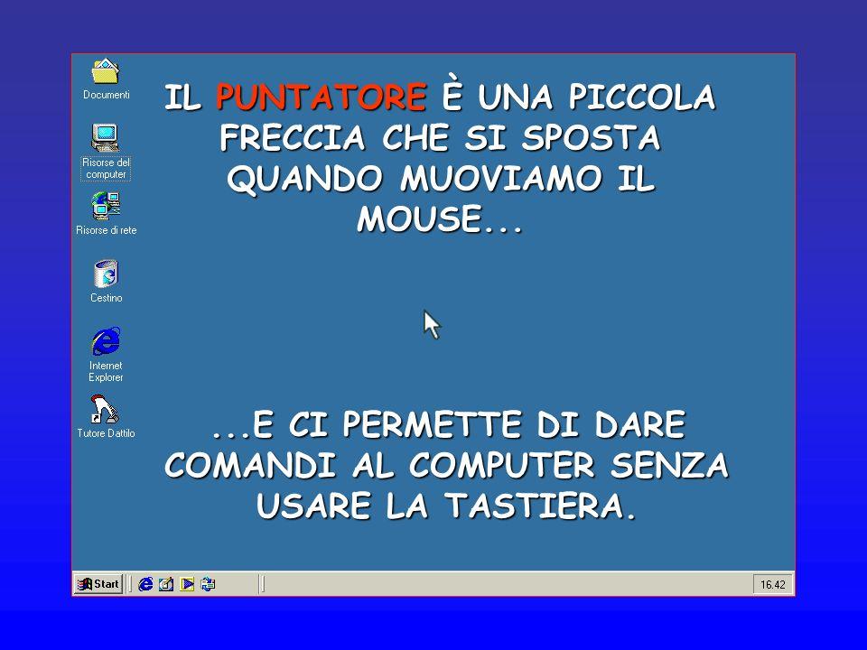 ...E CI PERMETTE DI DARE COMANDI AL COMPUTER SENZA USARE LA TASTIERA.