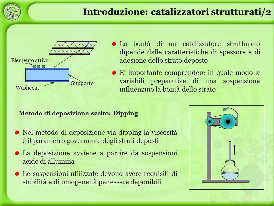 Introduzione: catalizzatori strutturati/2