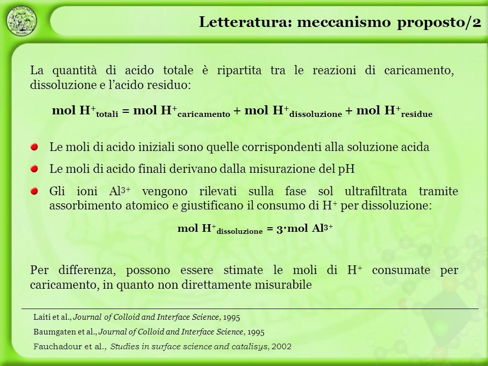 mol H+totali = mol H+caricamento + mol H+dissoluzione + mol H+residue