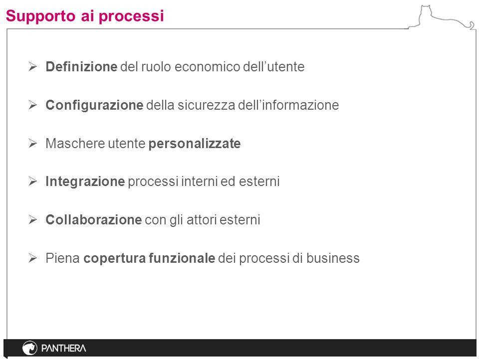 Supporto ai processi Definizione del ruolo economico dell'utente