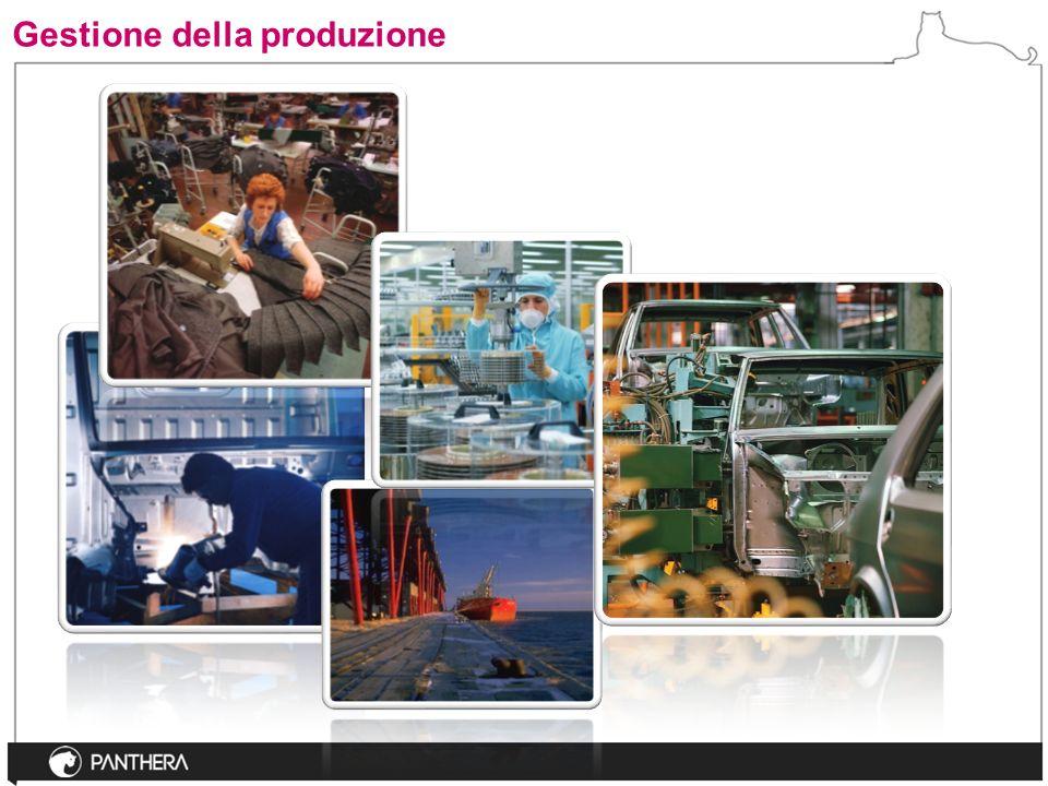 Gestione della produzione