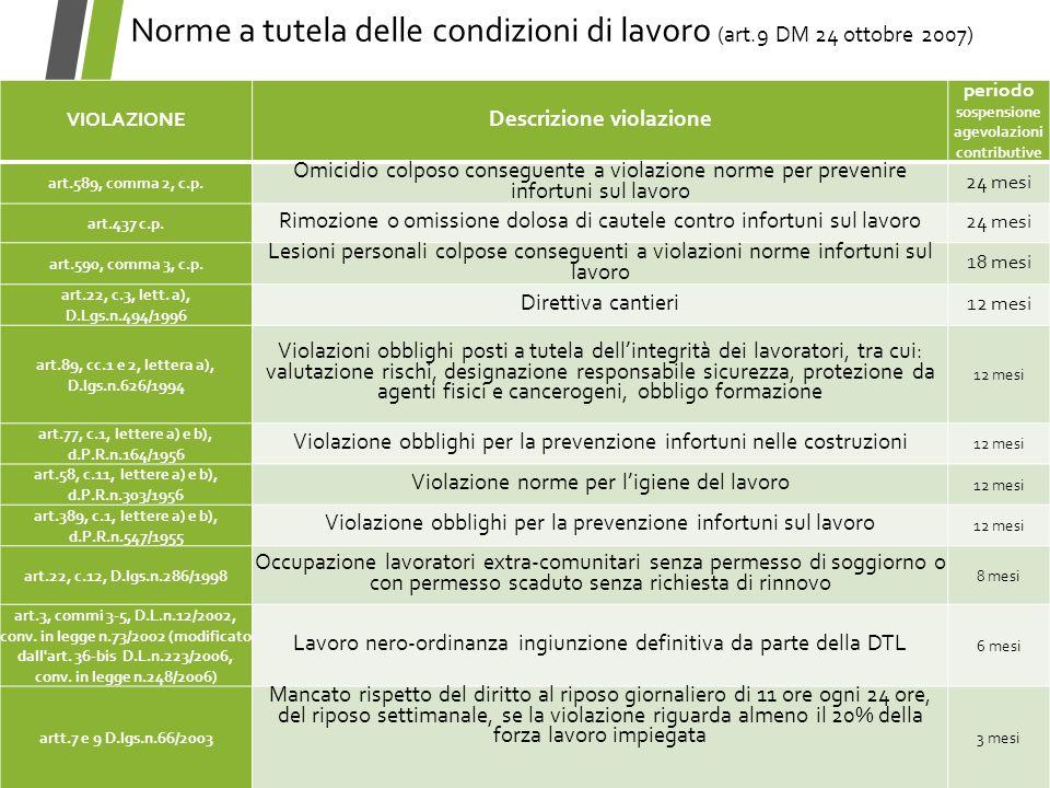 Norme a tutela delle condizioni di lavoro (art.9 DM 24 ottobre 2007)