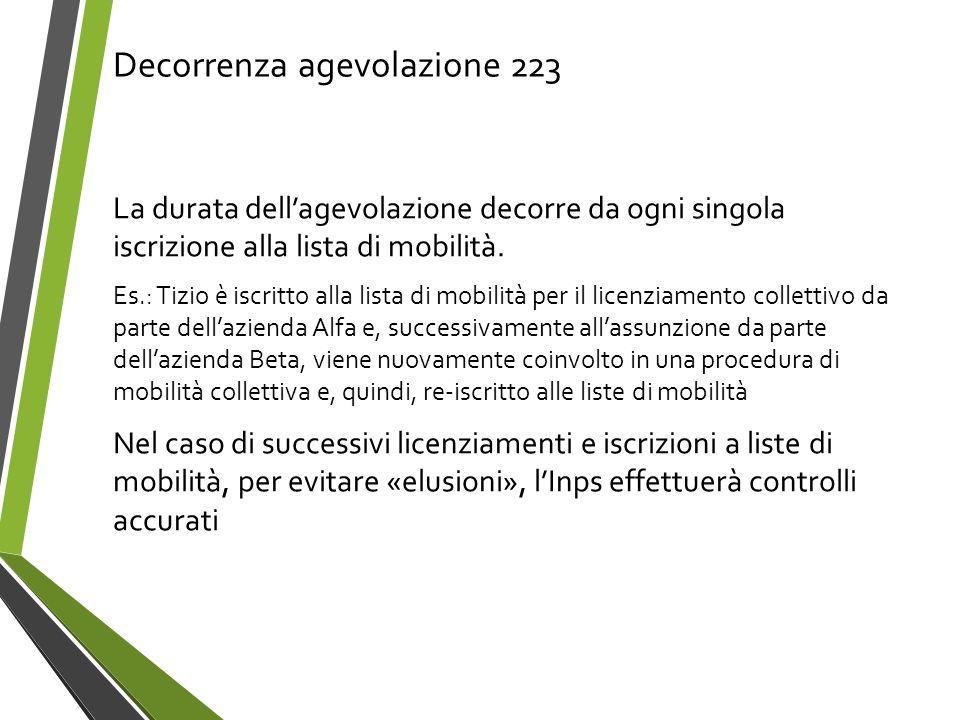 Decorrenza agevolazione 223