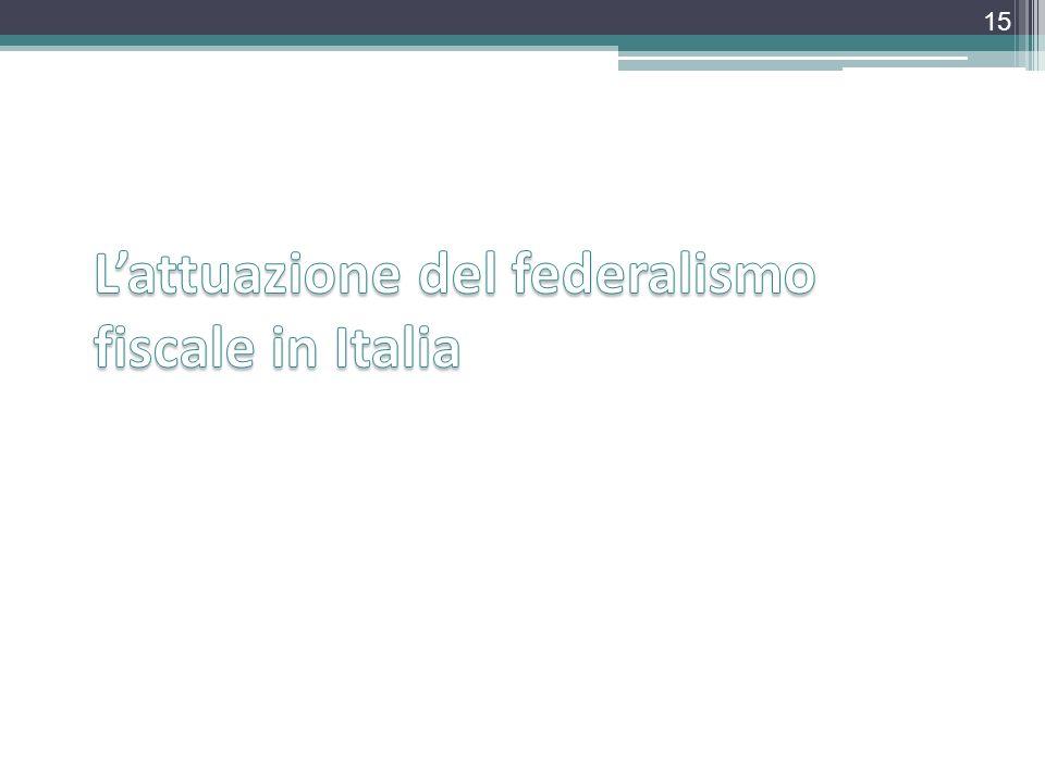 L'attuazione del federalismo fiscale in Italia