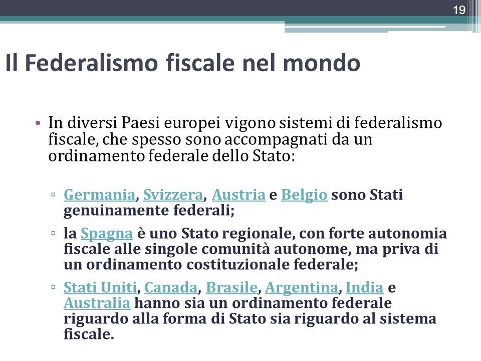 Il Federalismo fiscale nel mondo