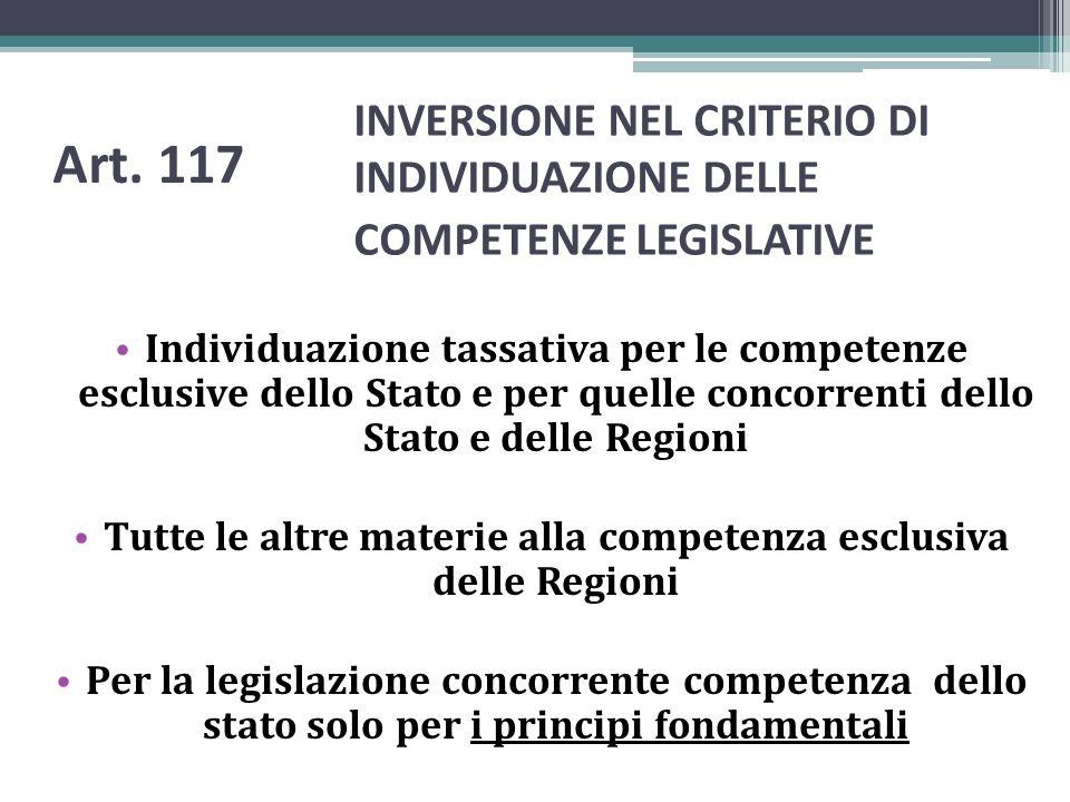 INVERSIONE NEL CRITERIO DI INDIVIDUAZIONE DELLE COMPETENZE LEGISLATIVE