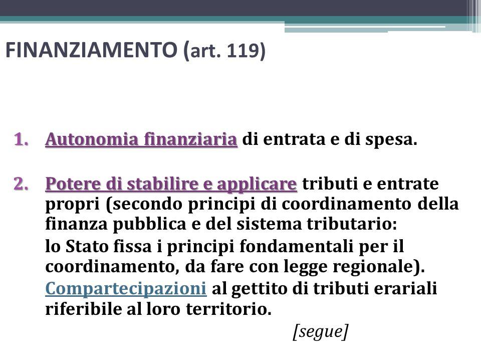 FINANZIAMENTO (art. 119) Autonomia finanziaria di entrata e di spesa.