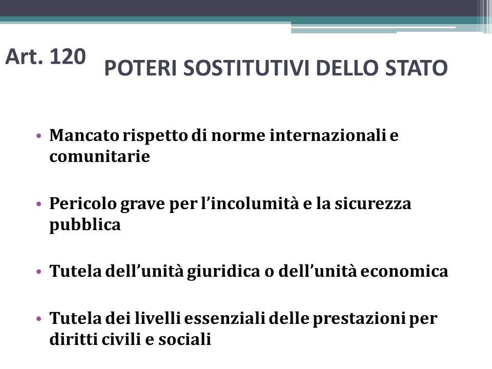 POTERI SOSTITUTIVI DELLO STATO
