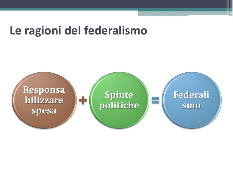 Le ragioni del federalismo