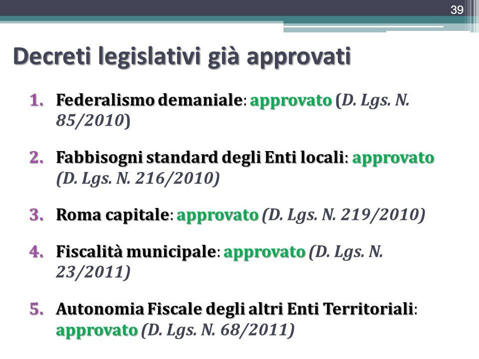 Decreti legislativi già approvati