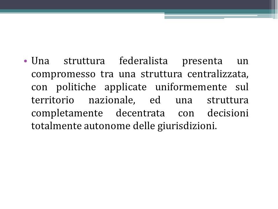 Una struttura federalista presenta un compromesso tra una struttura centralizzata, con politiche applicate uniformemente sul territorio nazionale, ed una struttura completamente decentrata con decisioni totalmente autonome delle giurisdizioni.