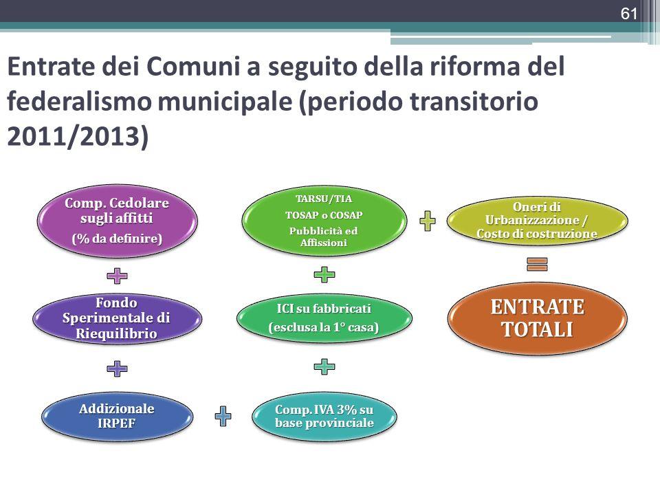 Entrate dei Comuni a seguito della riforma del federalismo municipale (periodo transitorio 2011/2013)