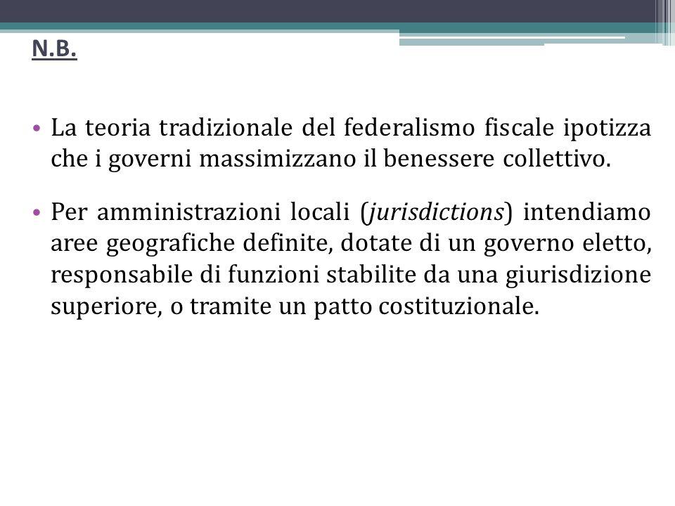 N.B. La teoria tradizionale del federalismo fiscale ipotizza che i governi massimizzano il benessere collettivo.