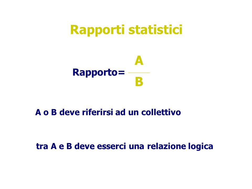 Rapporti statistici A B