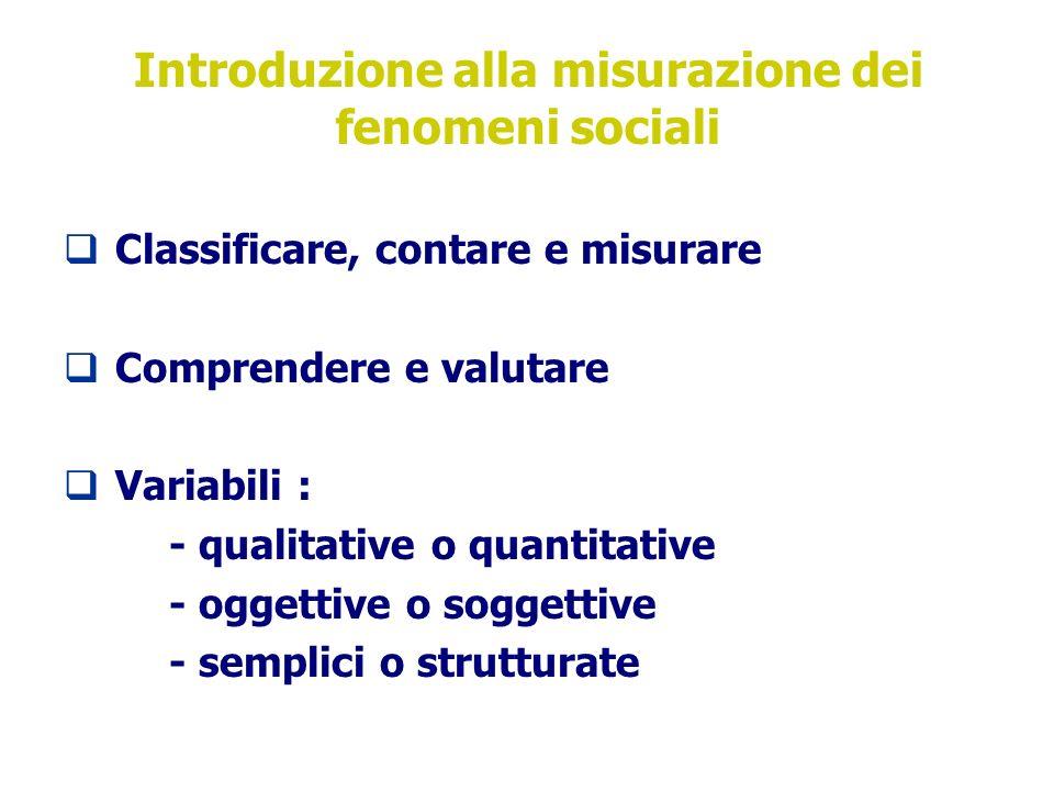 Introduzione alla misurazione dei fenomeni sociali