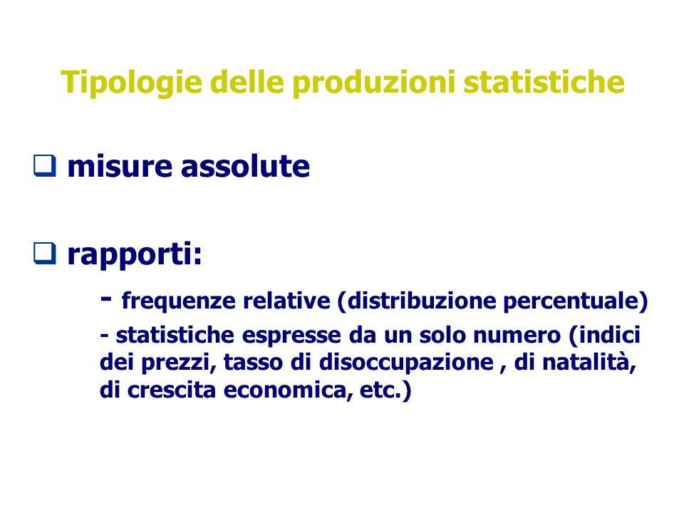 Tipologie delle produzioni statistiche