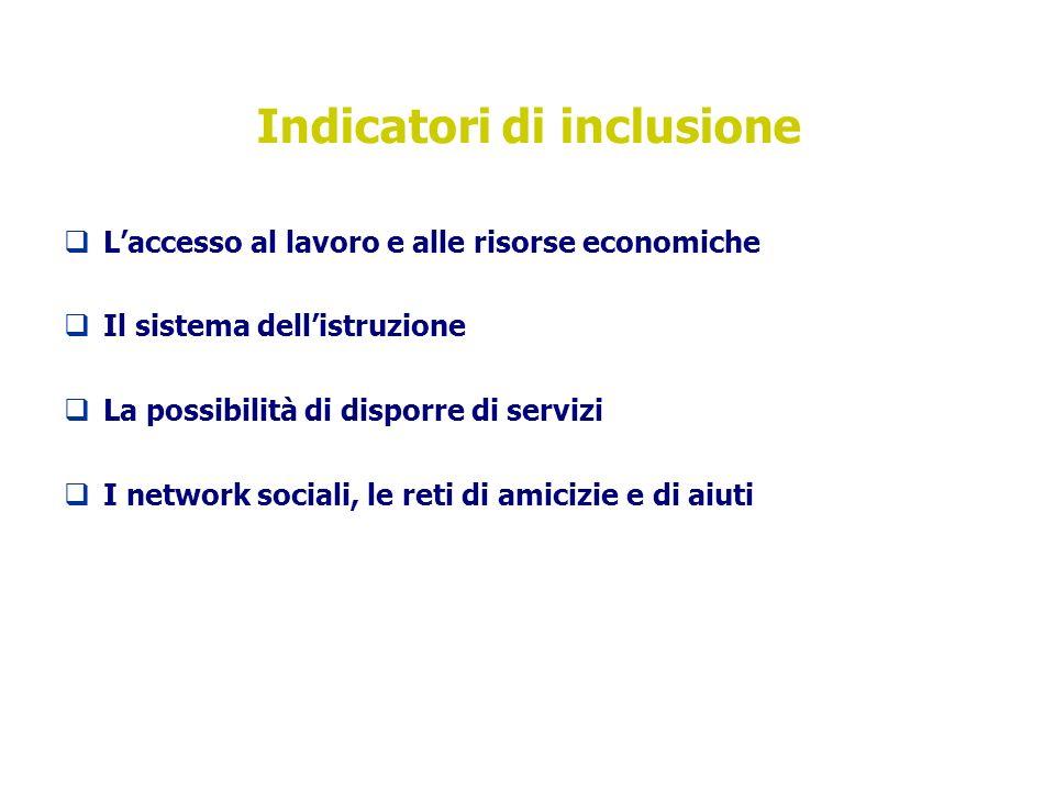 Indicatori di inclusione