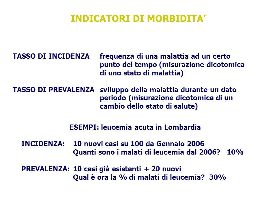 INDICATORI DI MORBIDITA' ESEMPI: leucemia acuta in Lombardia