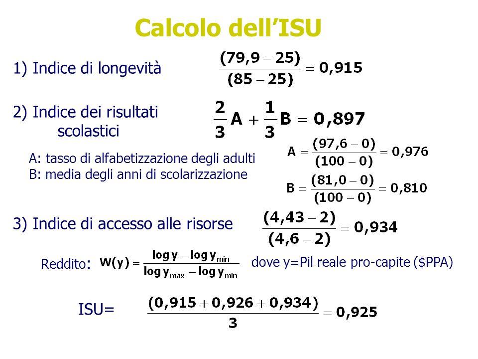 Calcolo dell'ISU 1) Indice di longevità 2) Indice dei risultati
