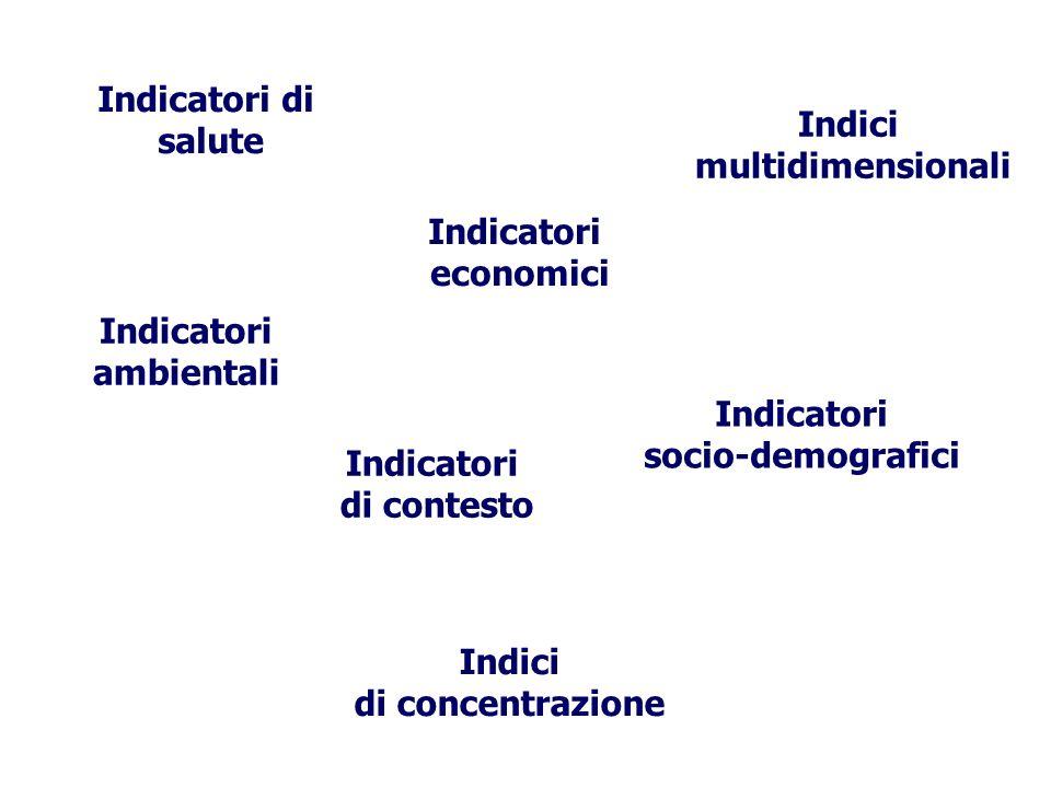 Indicatori di salute. Indici. multidimensionali. Indicatori. economici. Indicatori. ambientali.