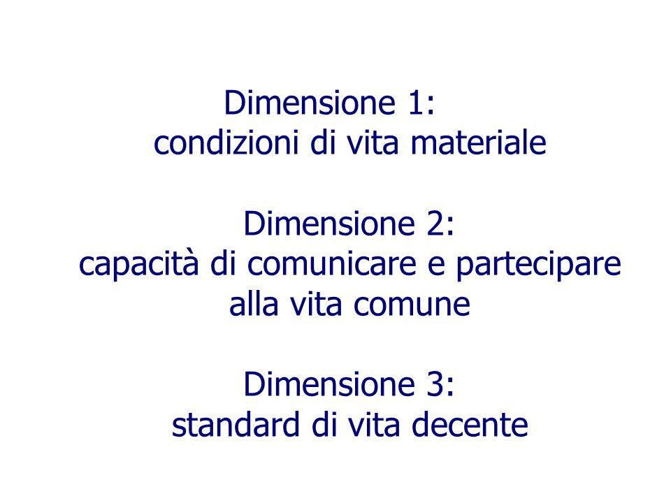 Dimensione 1: condizioni di vita materiale Dimensione 2: capacità di comunicare e partecipare alla vita comune Dimensione 3: standard di vita decente