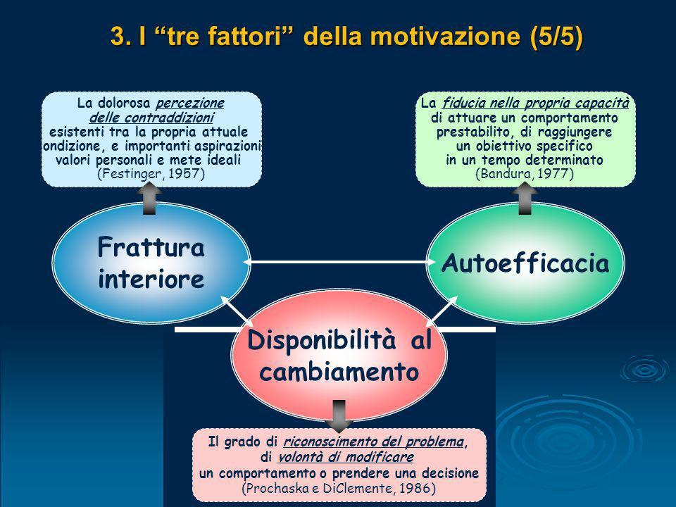 3. I tre fattori della motivazione (5/5)