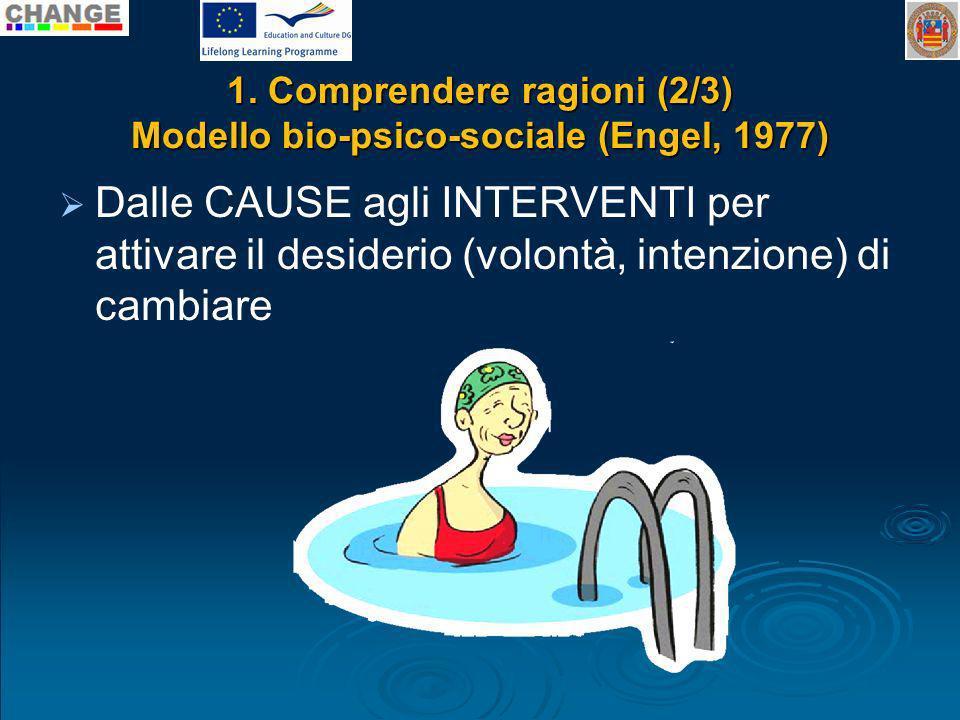 1. Comprendere ragioni (2/3) Modello bio-psico-sociale (Engel, 1977)