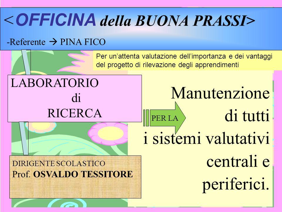 <OFFICINA della BUONA PRASSI> -Referente  PINA FICO