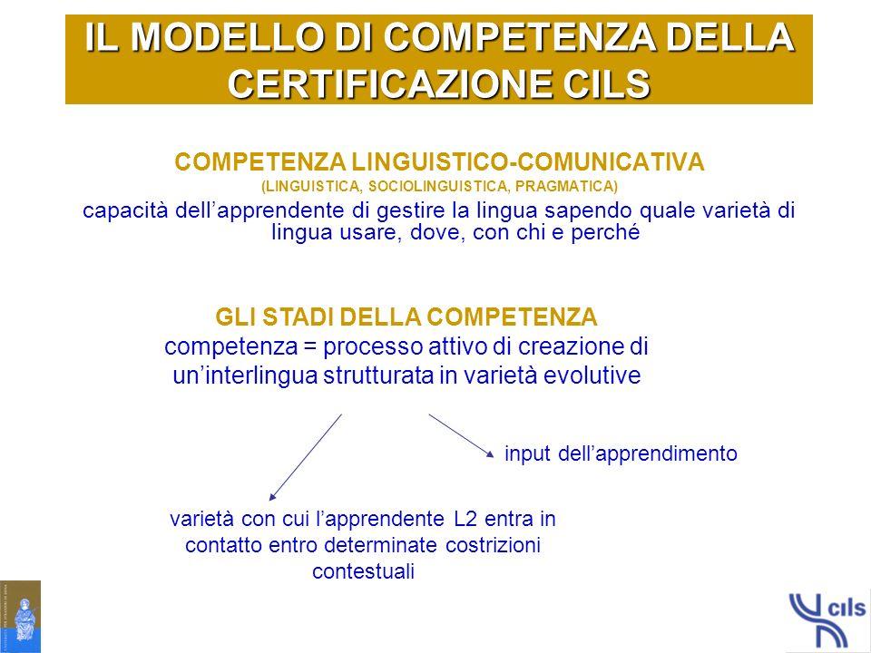 IL MODELLO DI COMPETENZA DELLA CERTIFICAZIONE CILS