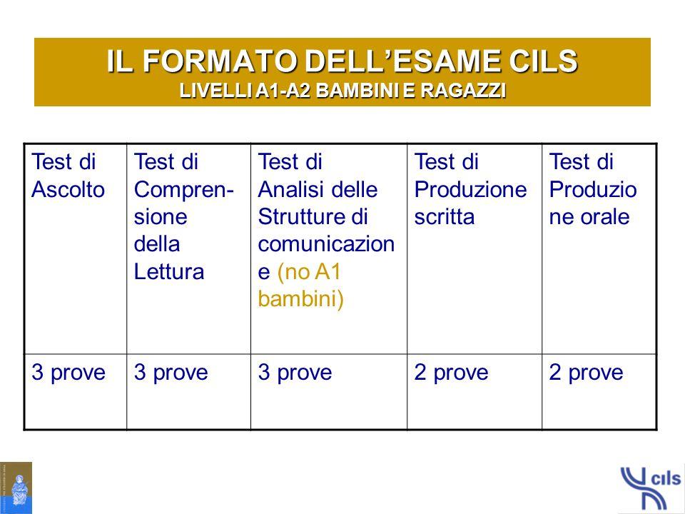 IL FORMATO DELL'ESAME CILS LIVELLI A1-A2 BAMBINI E RAGAZZI