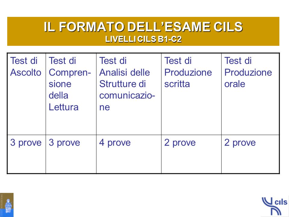 IL FORMATO DELL'ESAME CILS LIVELLI CILS B1-C2