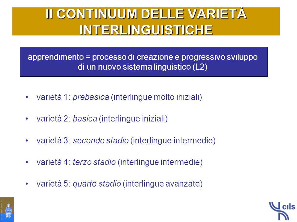 Il CONTINUUM DELLE VARIETÀ INTERLINGUISTICHE