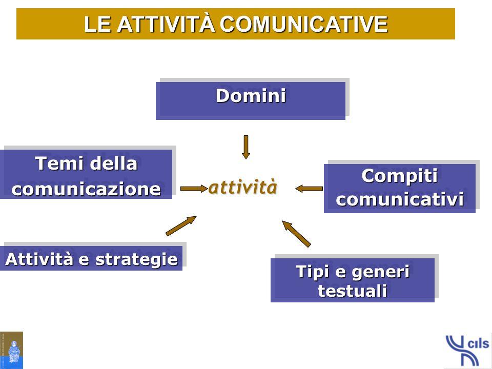 LE ATTIVITÀ COMUNICATIVE