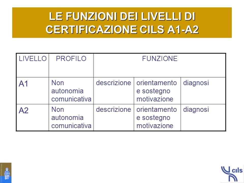 LE FUNZIONI DEI LIVELLI DI CERTIFICAZIONE CILS A1-A2