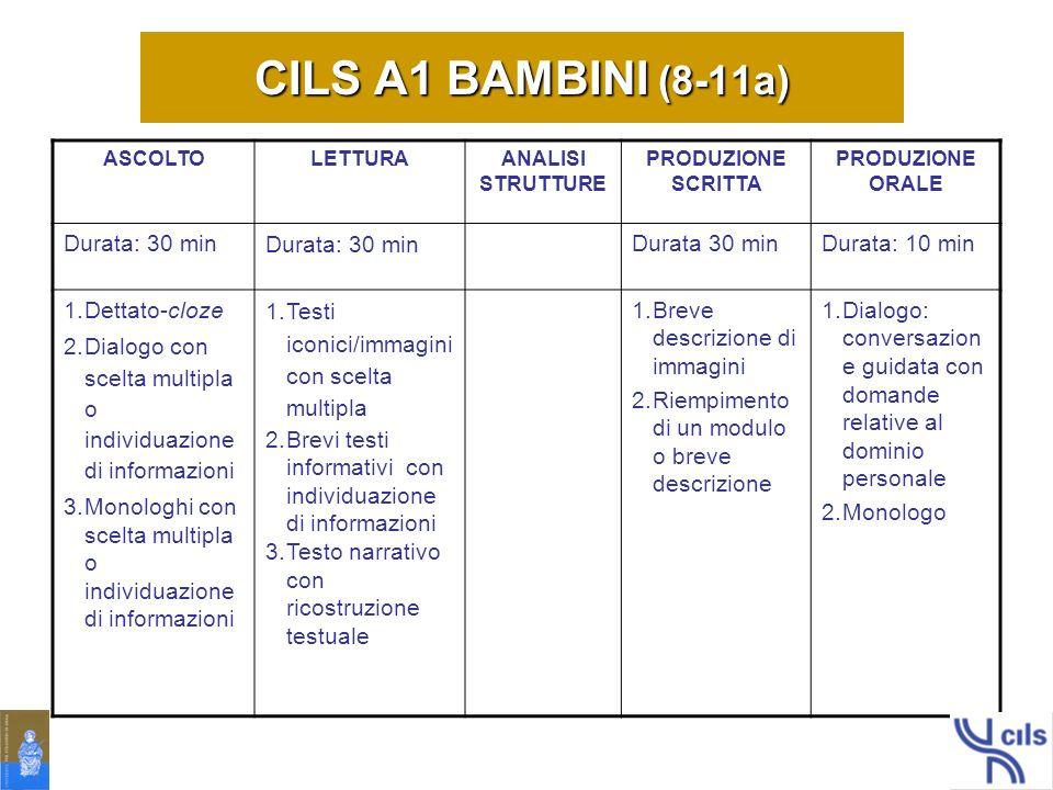 CILS A1 BAMBINI (8-11a) Durata: 30 min Durata 30 min Durata: 10 min