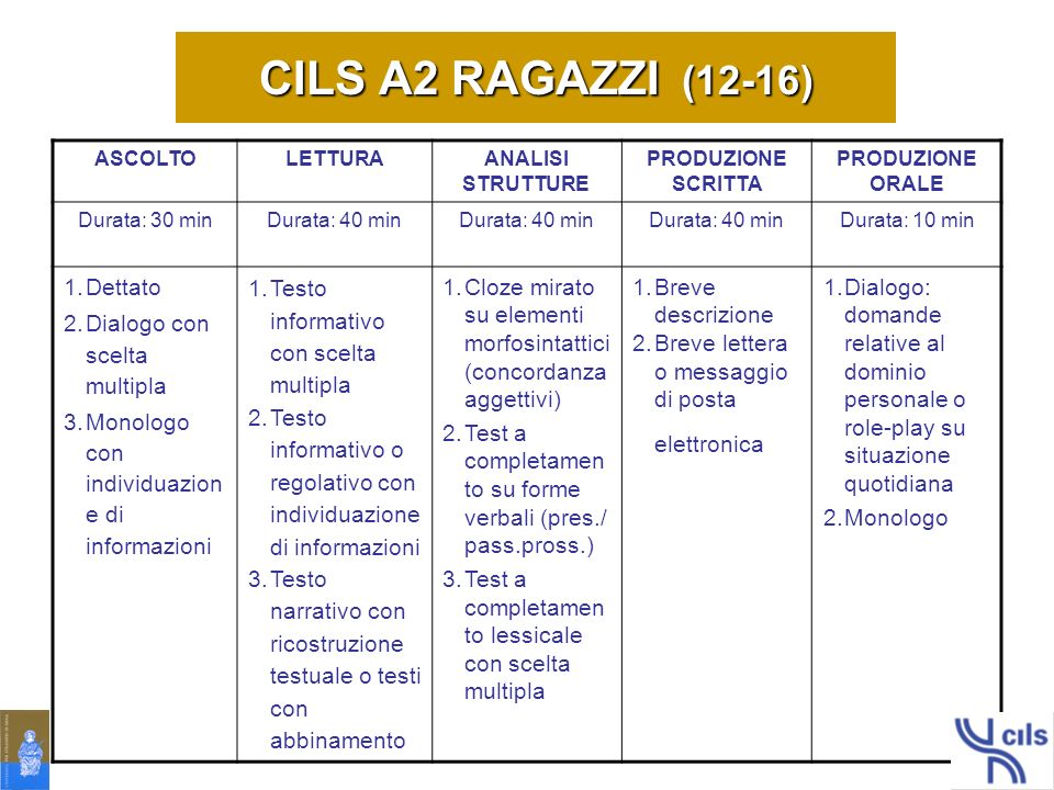 CILS A2 RAGAZZI (12-16) Dettato Dialogo con scelta multipla
