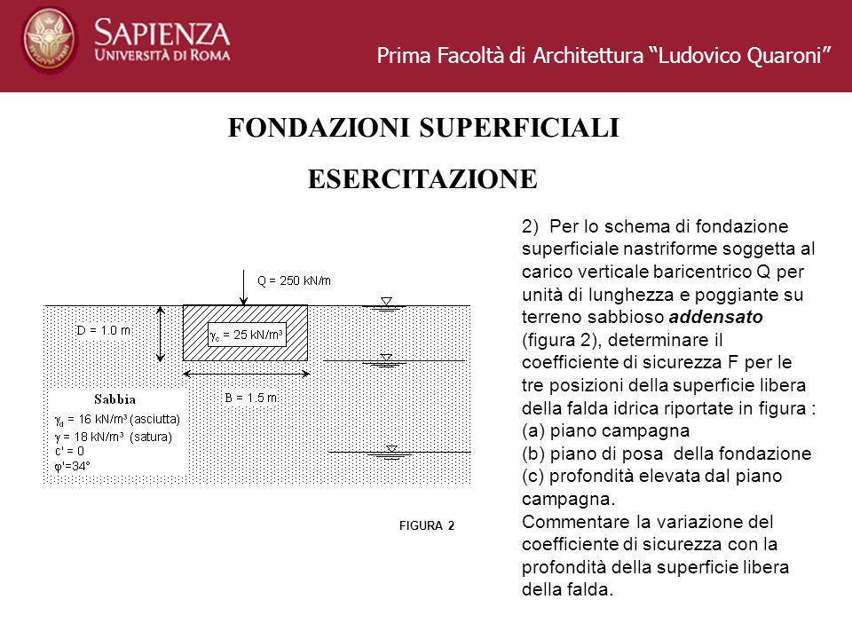 FONDAZIONI SUPERFICIALI