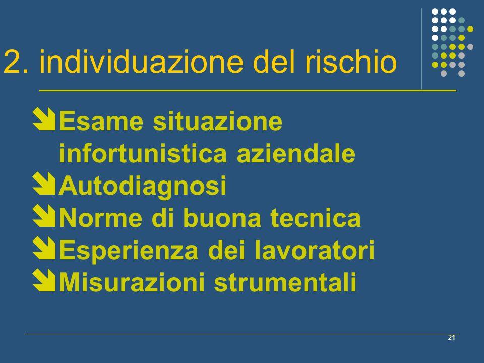 2. individuazione del rischio