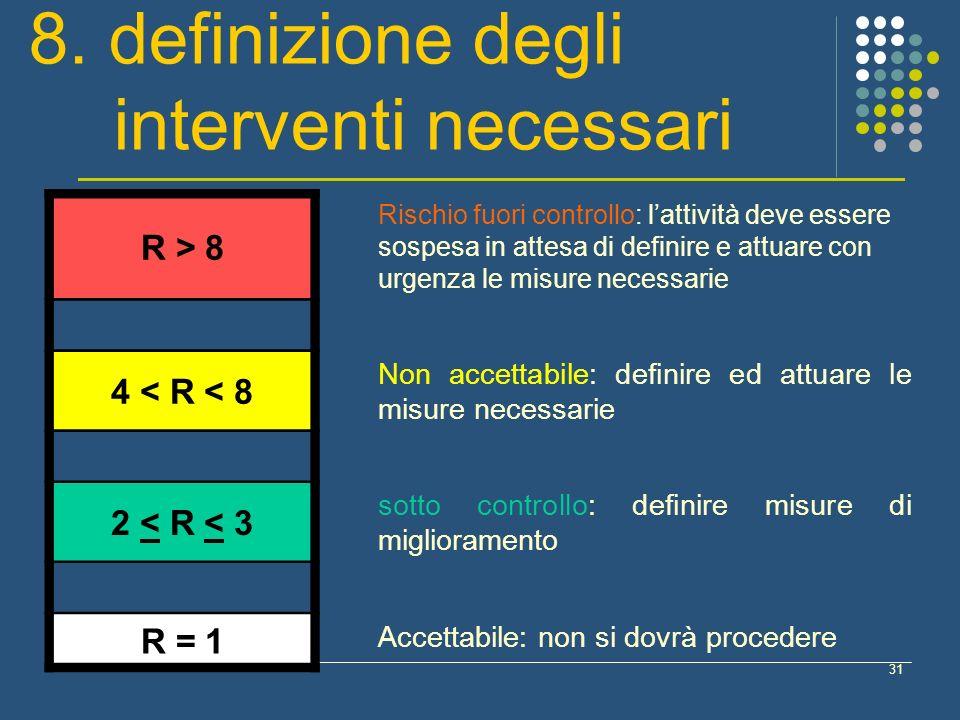 8. definizione degli interventi necessari