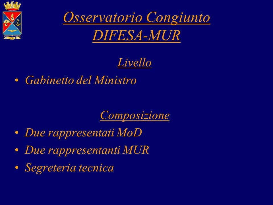 Osservatorio Congiunto DIFESA-MUR