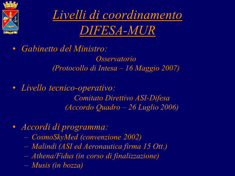Livelli di coordinamento DIFESA-MUR