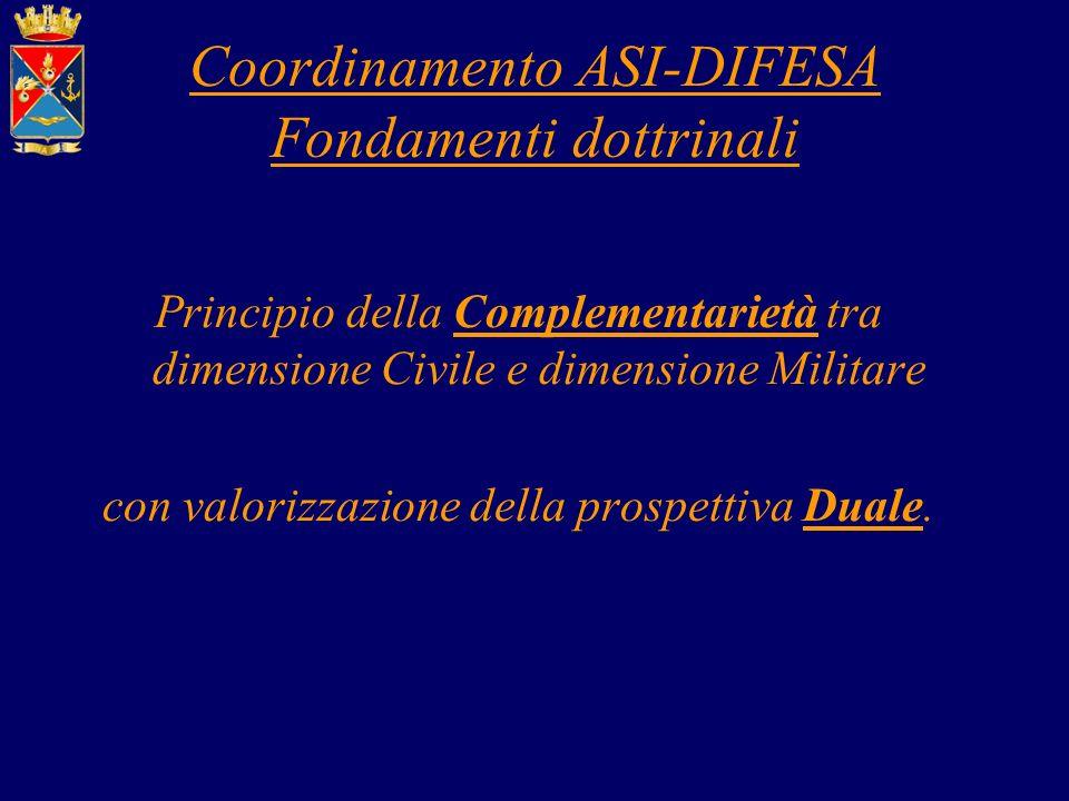Coordinamento ASI-DIFESA Fondamenti dottrinali