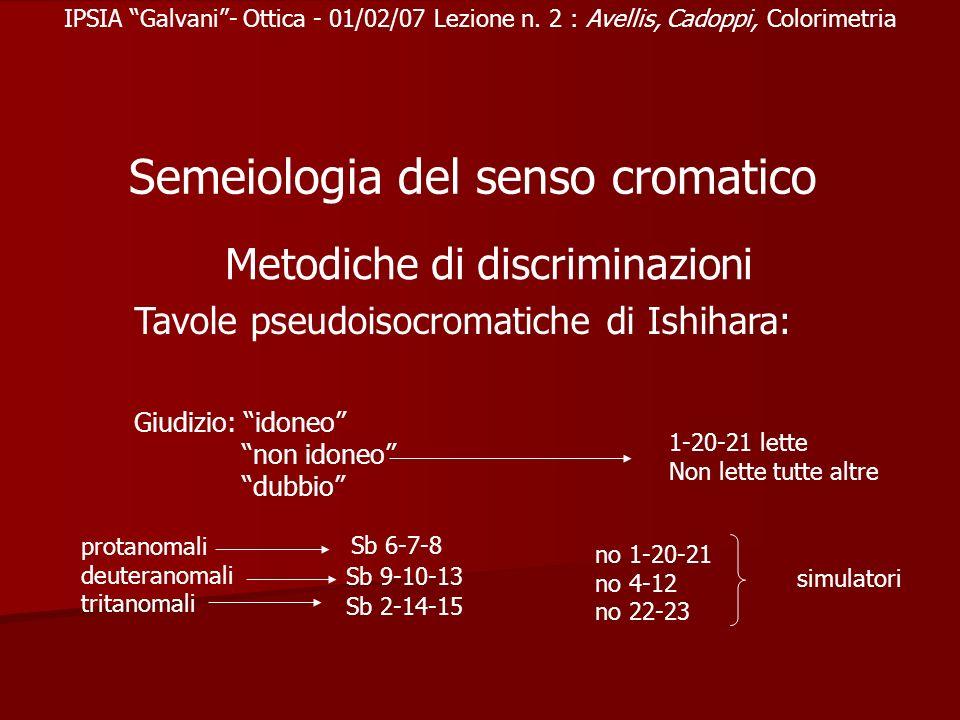 Semeiologia del senso cromatico