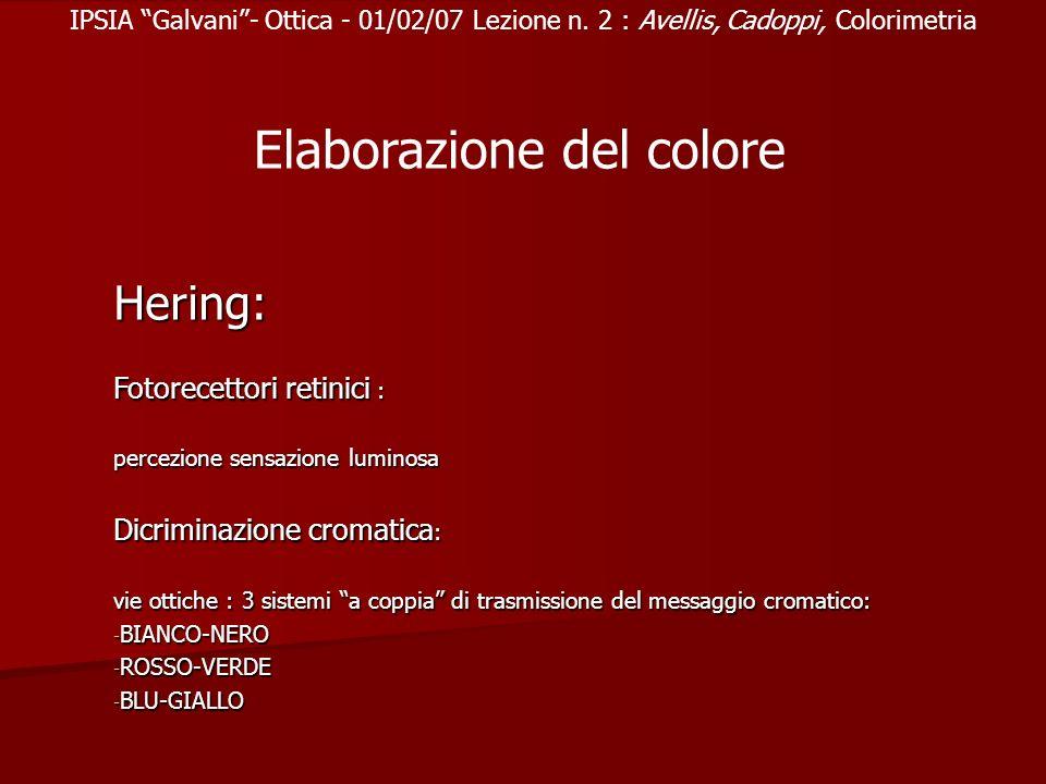 Elaborazione del colore