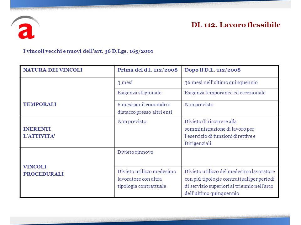 DL 112. Lavoro flessibile I vincoli vecchi e nuovi dell'art. 36 D.Lgs. 165/2001. NATURA DEI VINCOLI.
