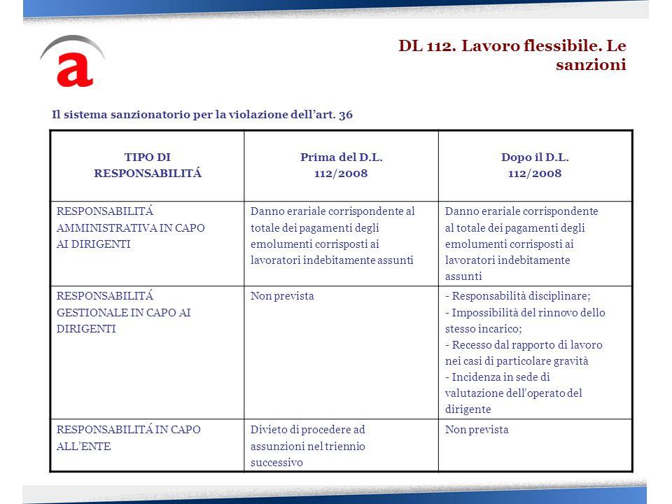 DL 112. Lavoro flessibile. Le sanzioni